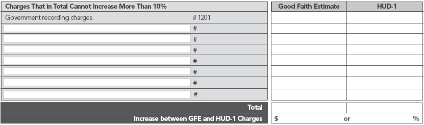 Comparison of Good Faith Estimate (GFE) and HUD-1 Charges Second Section: Charges That in Total Cannot Increase More Than 10%.