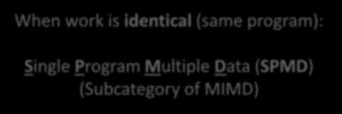 Data Parallelism: A MIMD Approach Program color out = f(color in ) Program color out = f(color in ) Program color out = f(color in ) Program color out = f(color in ) Multiple Instruction Multiple
