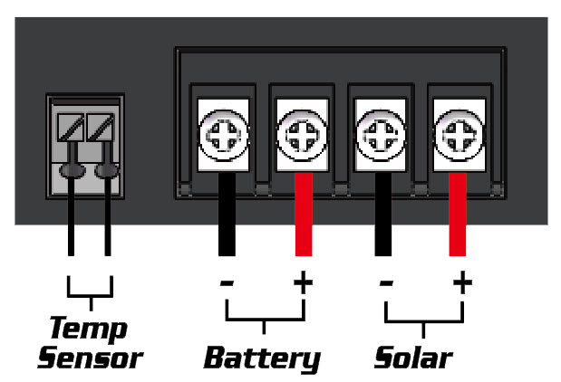 . ABNORMAL OPERATION MODE Solar panel abnormal mode LCD display LED indication LCD backlight Solar panel weak Solar panel reverse connection ON Solar panel over voltage (> 26.