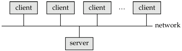 Chapter 18: Database System Architectures Centralized Systems! Centralized Systems! Client--Server Systems! Parallel Systems! Distributed Systems! Network Types!