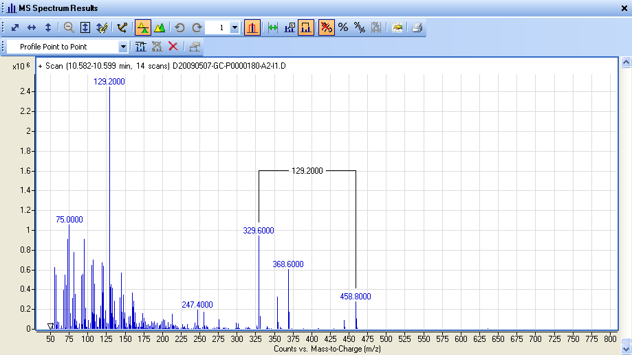 Annotate and Document Annotate chromatograms and spectra using graphics (*.jpg), text, and chemical structures (.