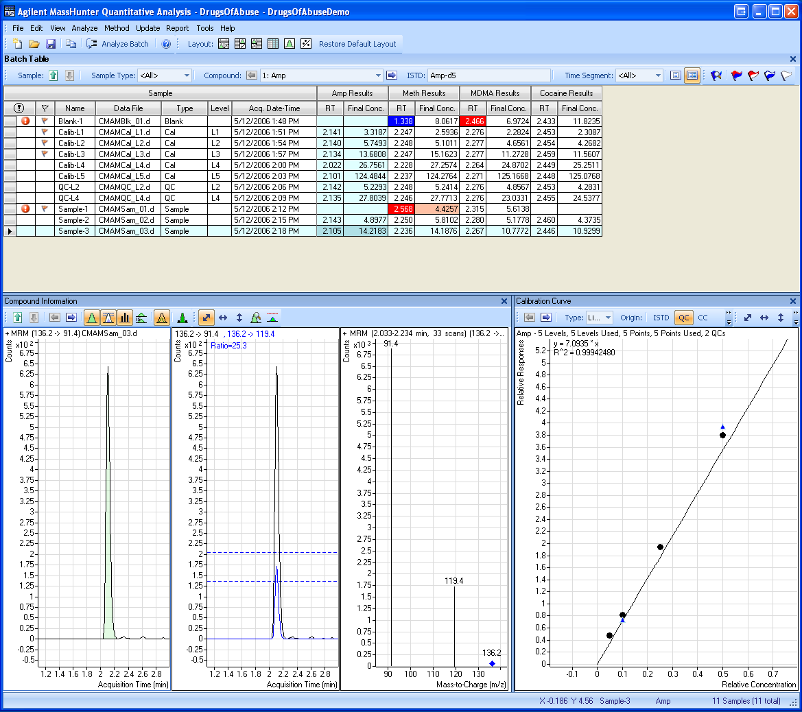 Quantitative Analysis The Quant Batch screen looks like this. Results Information for the batch can be displayed.