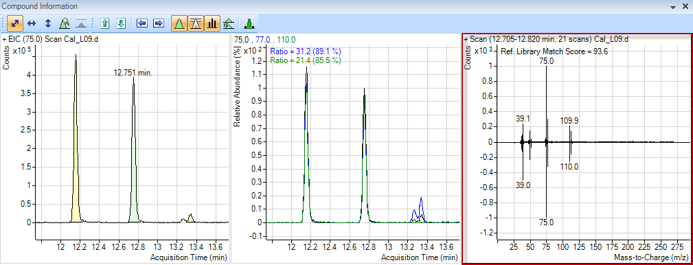 Batch Screen - Library Reference Spectra Confirmation of Compound Identification Visual comparison of Sample and Library Spectra Seen in