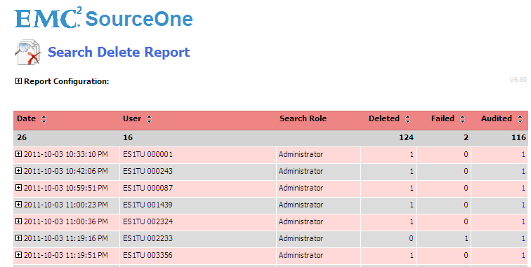 Running EMC SourceOne Reports Understanding the Search Delete report This section describes the information displayed in the Search Delete report.