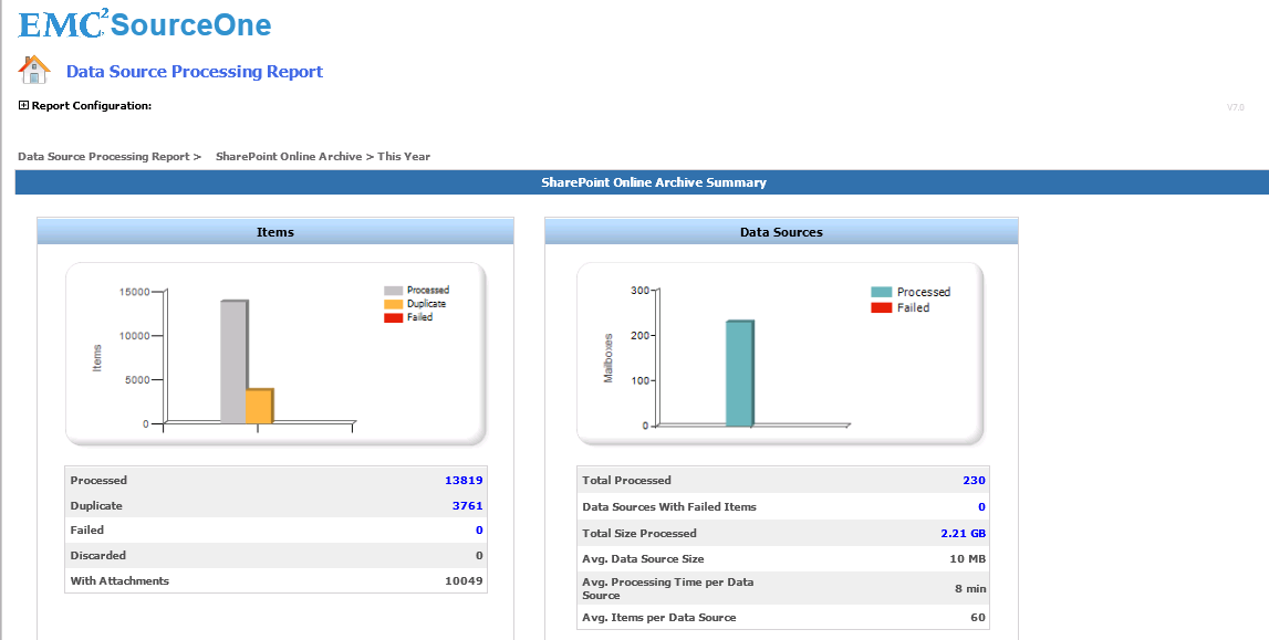 Running EMC SourceOne Reports Figure 74 Example -