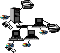 Collecting The Right Information Software Installations The right information is needed before an internal