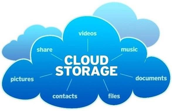 27 CLOUD STORAGE USING HADOOP AND PLAY Devateja G 1, Kashyap P V B 2, Suraj C 3, Harshavardhan C 4, Impana Appaji 5 1234 Computer Science & Engineering, Academy for Technical and Management