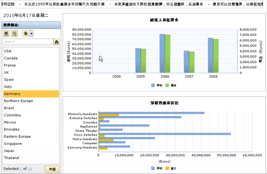 SAP BusinessObjects Dashboards 4.
