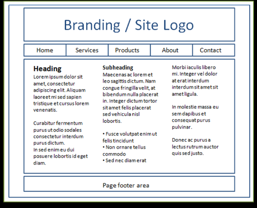 WEB PAGE DESIGN PAGE LAYOUT(2) Better Columns make the