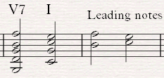 tone so we know this F needs to be sharpened. If you do this for the whole scale you will see that F and C both need to be sharpened to fit in with the major rules, so D major has two sharps.