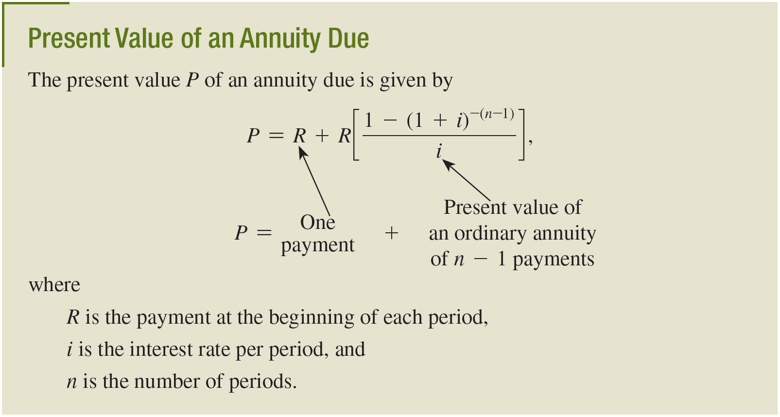 Annutes Due We want to fnd the present value of an annuty due n whch 6 payments of R dollars are made at the begnnng of each perod, wth nterest rate per perod, as shown schematcally n the Fgure on