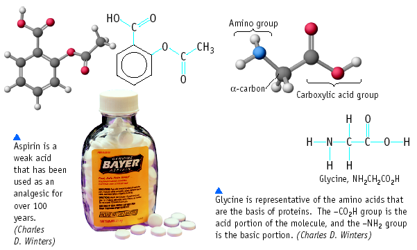 Acid and Bases Chemistry