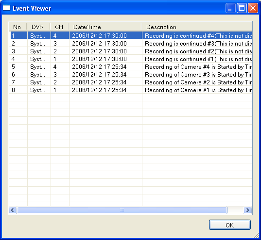 Remote Monitoring Event Viewer No - Event order number DVR - Indicates the Observation System name where the event originated.