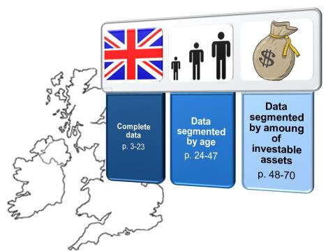 APPENDIX 3: DATASET UK (Powerpoint):