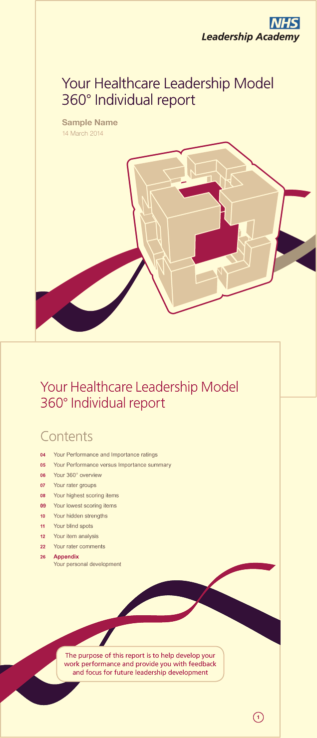health care leader ship The journal of healthcare leadership is an international, peer-reviewed, open access journal focusing on leadership for the health professions.