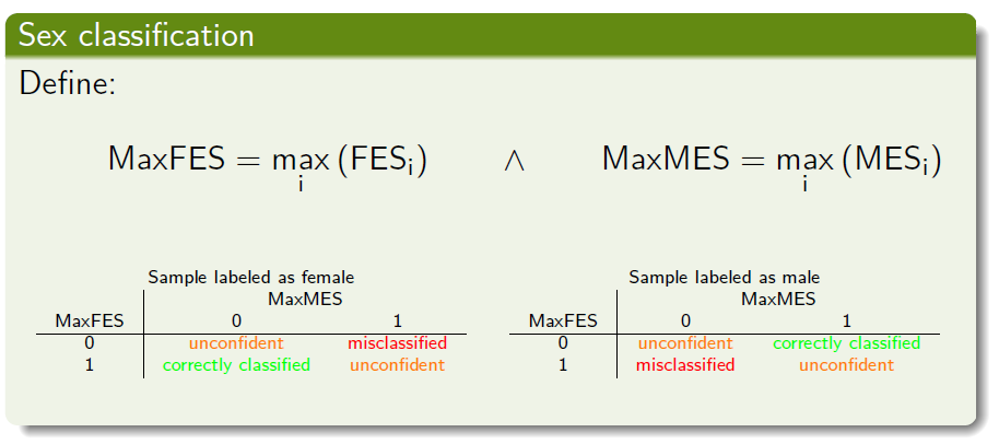 Classification Only if one sex evidence score yields clear evidence and the other does not, we classify to the