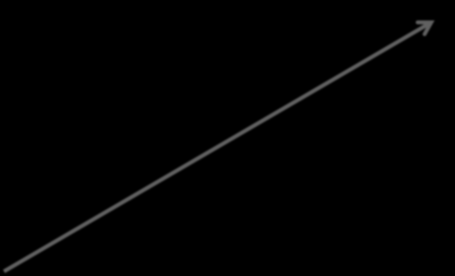 AVERAGE GROWTH OF 100%