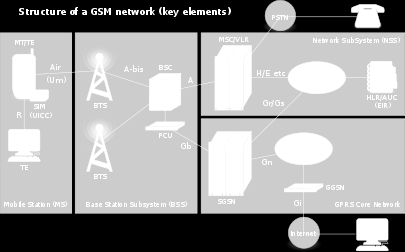 15 environment [7]. Cell horizontal radius varies depending on antenna height, antenna gain and propagation conditions from couple of hundred meters to several tens of kilometers.