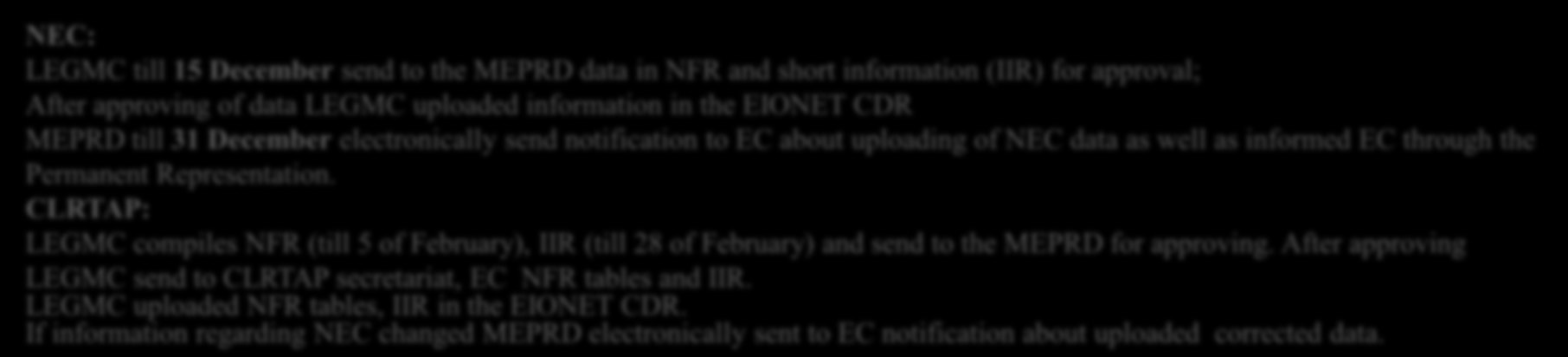Deadlines and process of inventory Reporting under CLRTAP - IIR 15.03 preparation [1] Reporting under NEC NFR + short IIR 31.12 Reporting under CLRTAP - NFR 15.