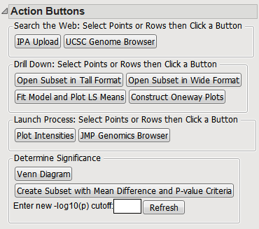 9. Close the subset data table. 10. From the Action Buttons section of the dashboard, click the Open Subset in Wide Format button. 11. In the Wide Subset dialog that opens, highlight Probe_Set_ID. 12.