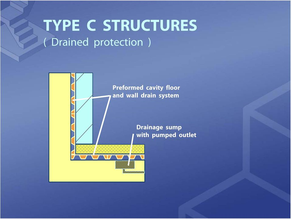floor and wall drain system