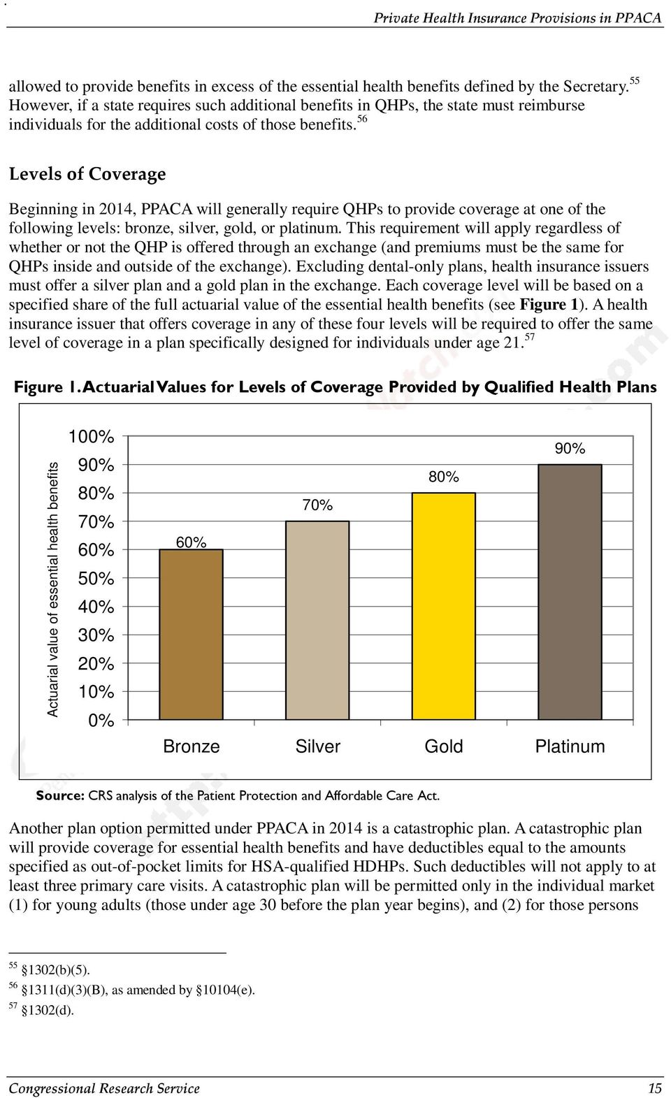 56 Levels of Coverage Beginning in 2014, PPACA will generally require QHPs to provide coverage at one of the following levels: bronze, silver, gold, or platinum.