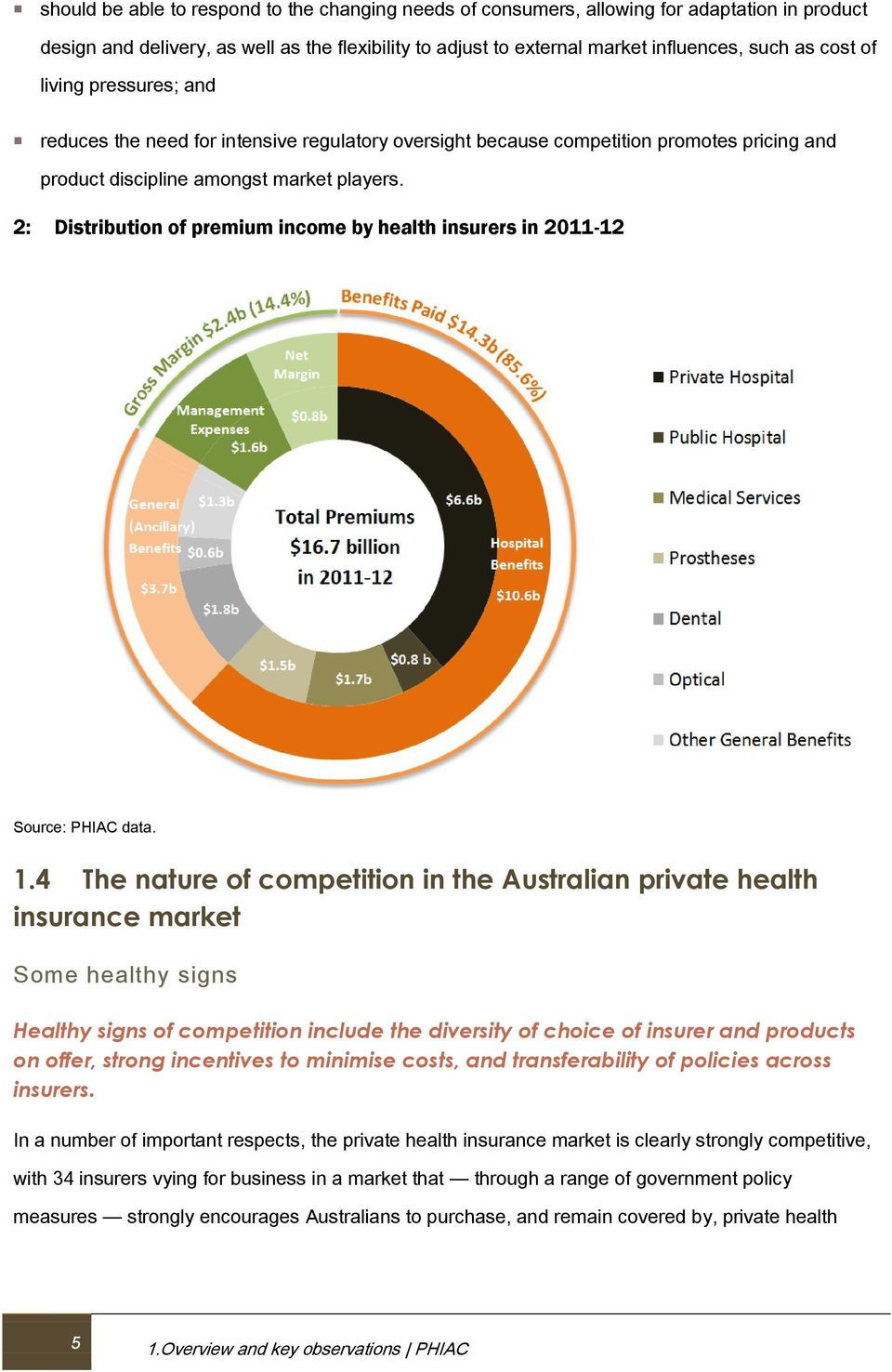 2: Distribution of premium income by health insurers in 2011-12 Source: PHIAC data. 1.