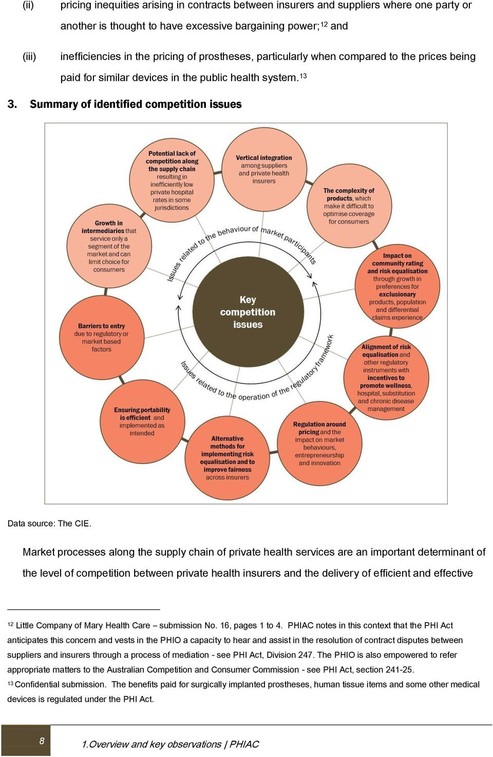 Market processes along the supply chain of private health services are an important determinant of the level of competition between private health insurers and the delivery of efficient and effective