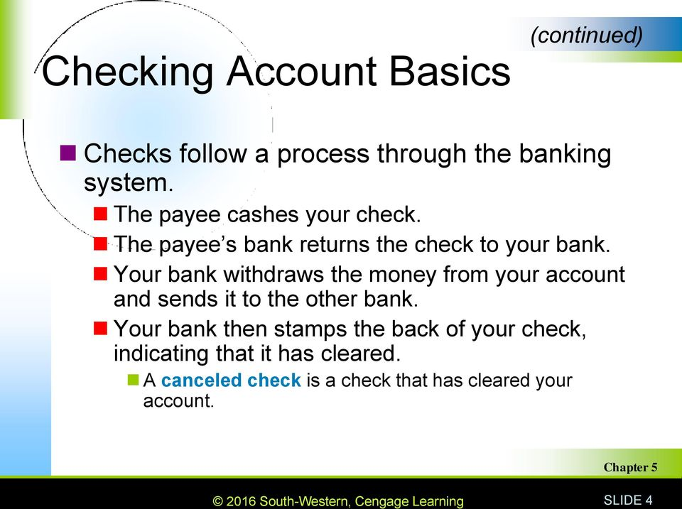 Your bank withdraws the money from your account and sends it to the other bank.