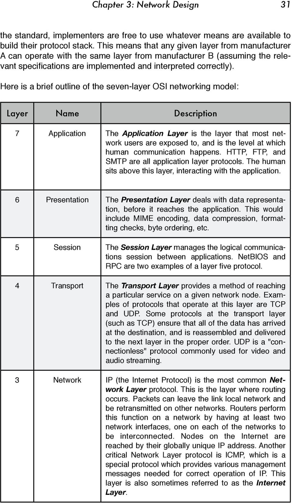 Here is a brief outline of the seven-layer OSI networking model: Layer Name Description 7 Application The Application Layer is the layer that most network users are exposed to, and is the level at