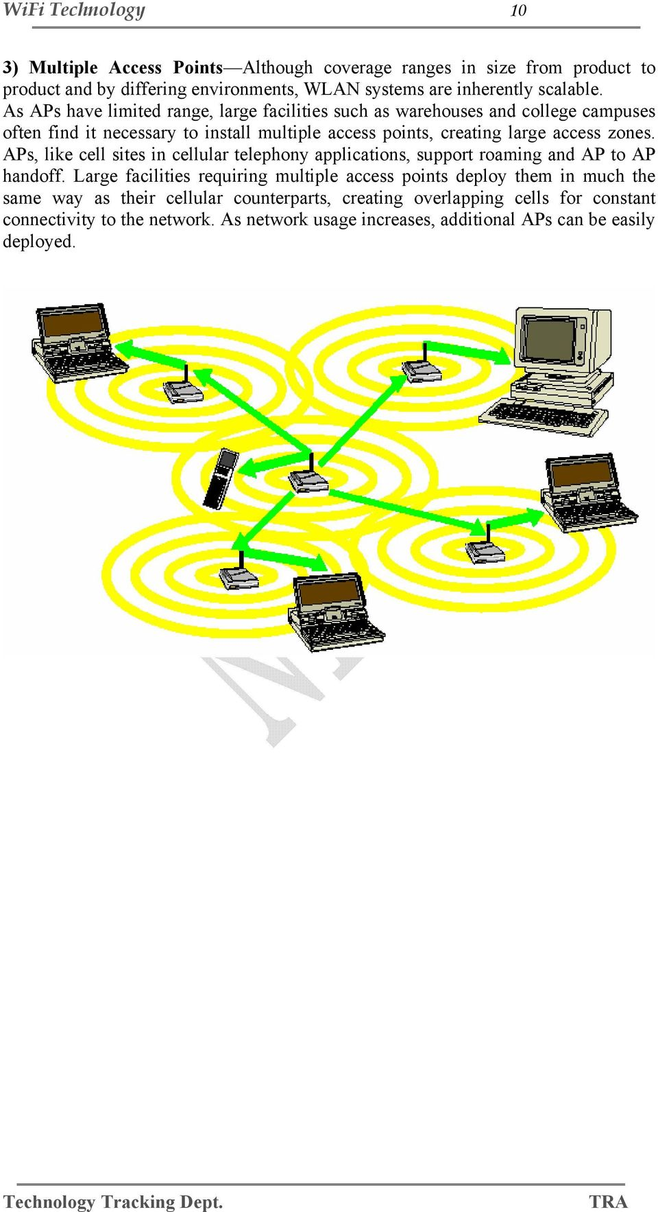 APs, like cell sites in cellular telephony applications, support roaming and AP to AP handoff.