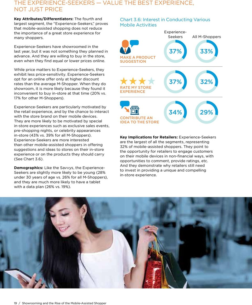 6: Interest in Conducting Various Mobile Activities Experience- Seekers All M-Shoppers Experience-Seekers have showroomed in the last year, but it was not something they planned in advance.