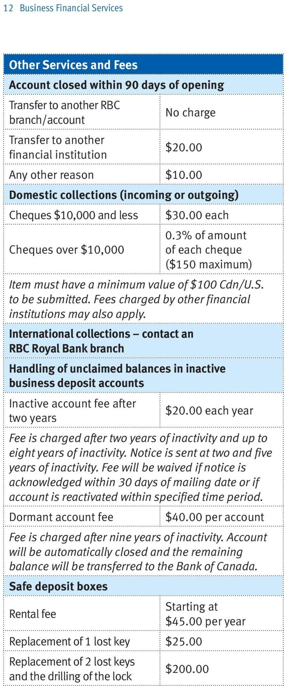 3% of amount Cheques over $10,000 of each cheque ($150 maximum) Item must have a minimum value of $100 Cdn/U.S. to be submitted. Fees charged by other financial institutions may also apply.