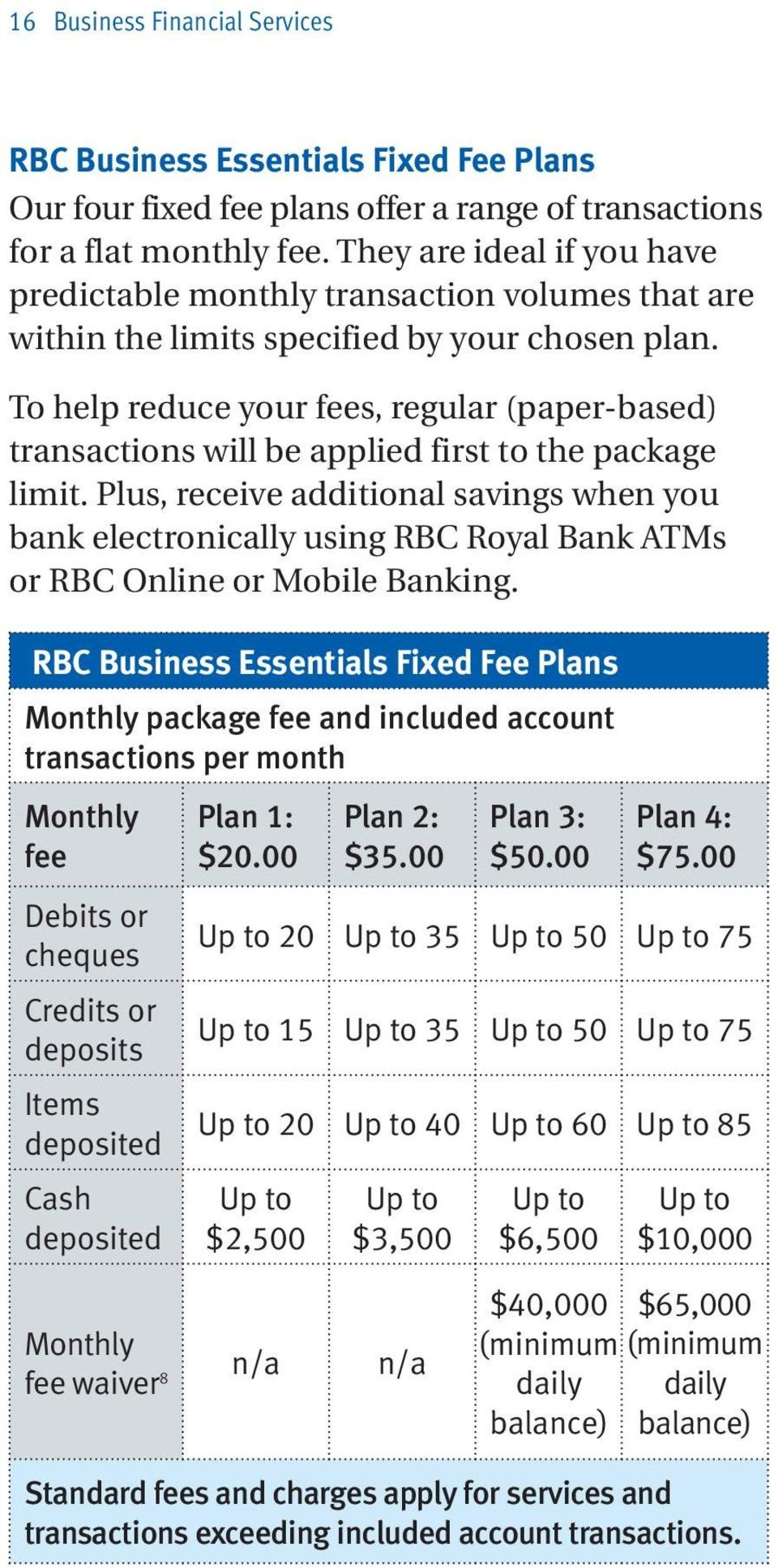 To help reduce your fees, regular (paper-based) transactions will be applied first to the package limit.