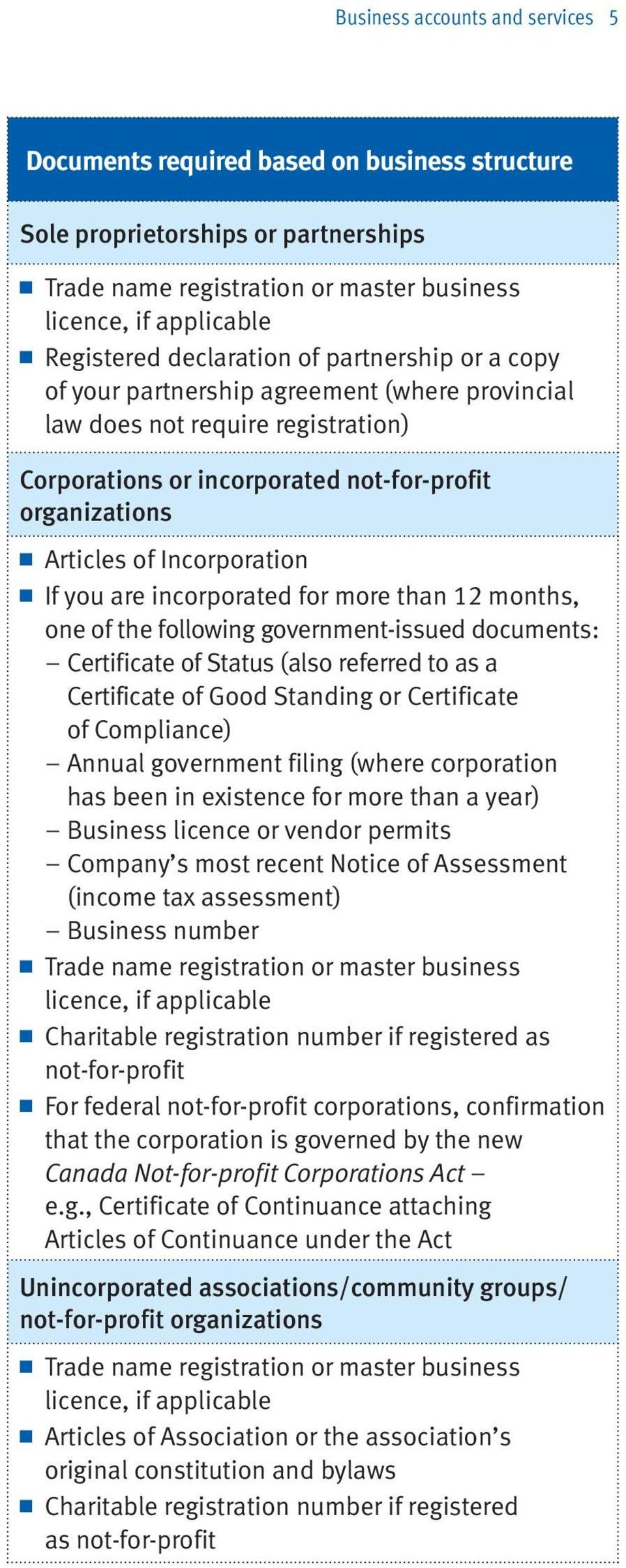 Incorporation n If you are incorporated for more than 12 months, one of the following government-issued documents: Certificate of Status (also referred to as a Certificate of Good Standing or