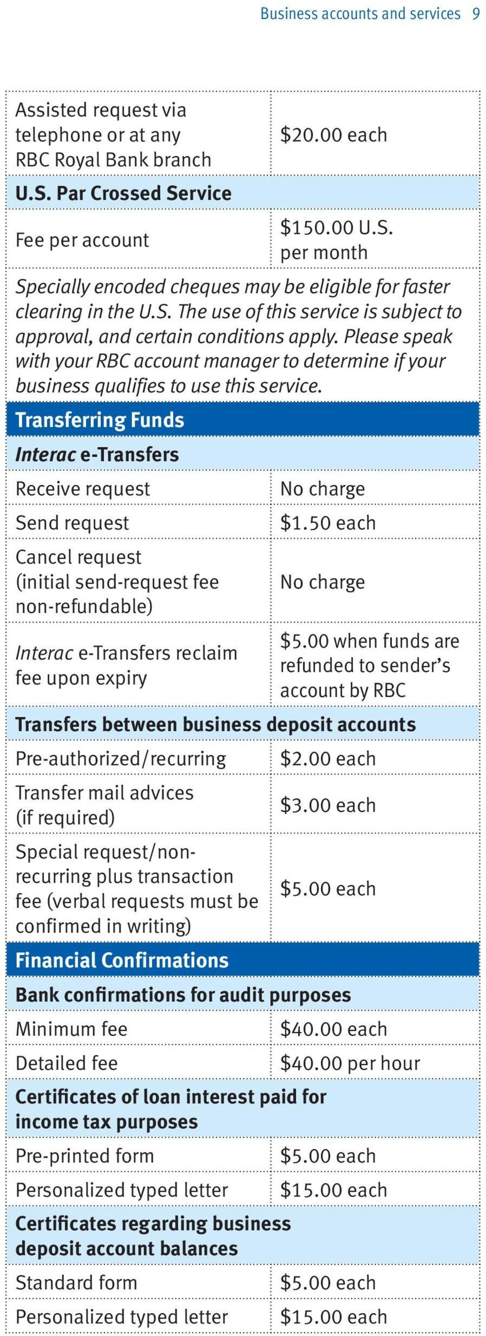 Please speak with your RBC account manager to determine if your business qualifies to use this service. Transferring Funds Interac e-transfers Receive request No charge Send request $1.