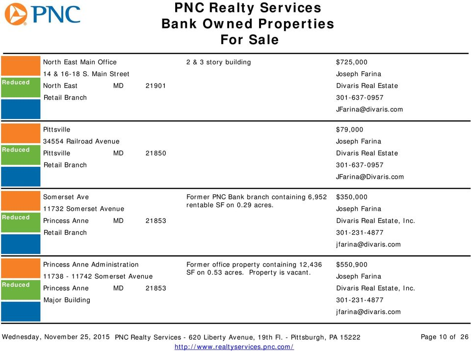 Pnc Banked Owned Properties For Sale