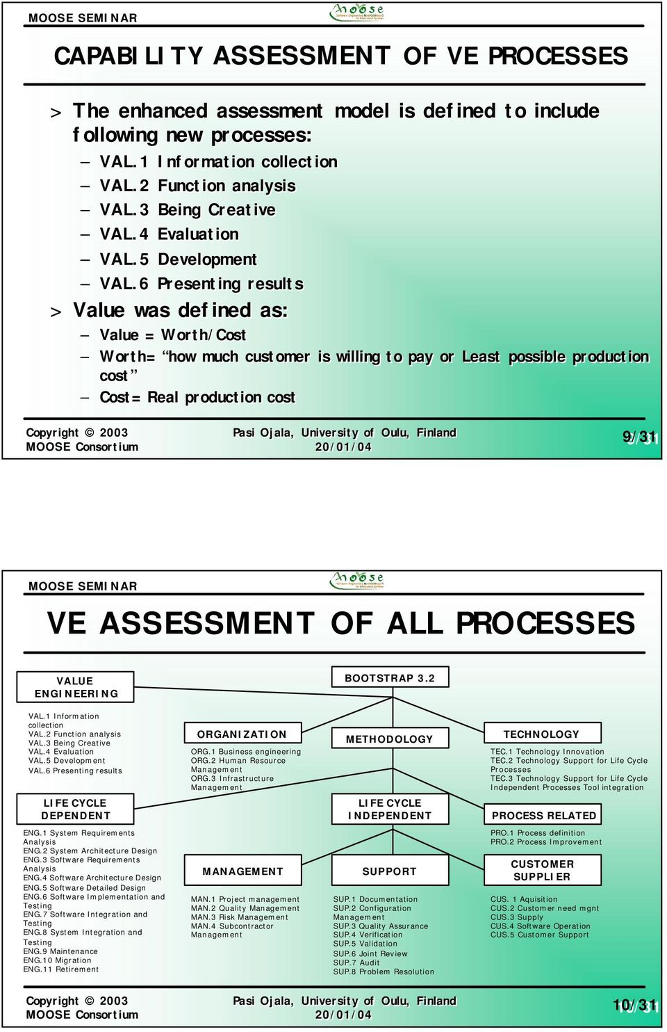 6 Presenting results > Value was defined as: Value = Worth/Cost Worth= how much customer is willing to pay or Least possible production cost Cost= Real production cost 9/31 VE ASSESSMENT OF ALL