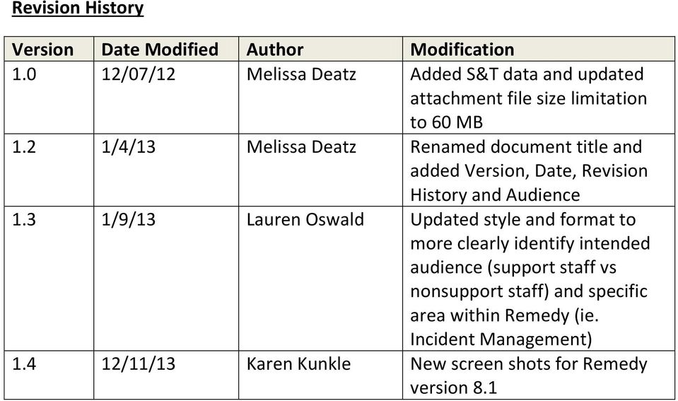 2 1/4/13 Melissa Deatz Renamed document title and added Version, Date, Revision History and Audience 1.