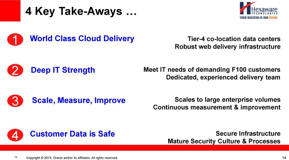 delivery team Scales to large enterprise volumes Continuous measurement & improvement 4 Customer Data is Safe