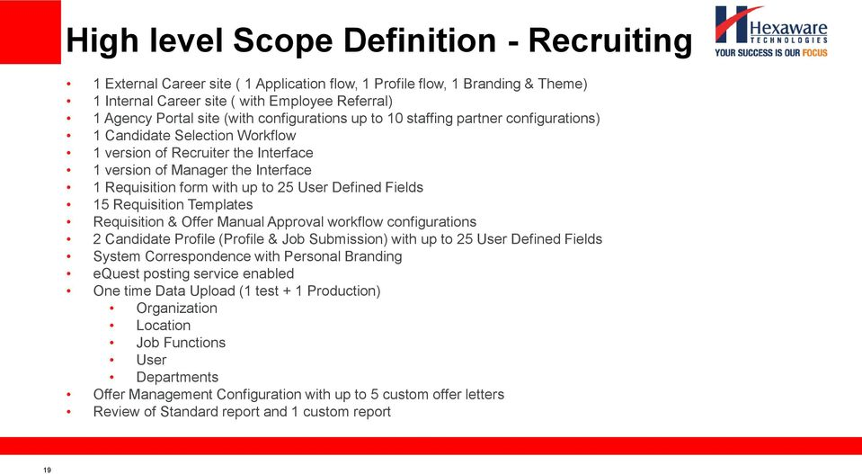 Defined Fields 15 Requisition Templates Requisition & Offer Manual Approval workflow configurations 2 Candidate Profile (Profile & Job Submission) with up to 25 User Defined Fields System