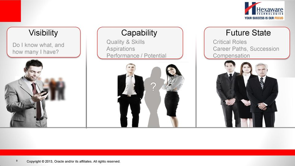 Quality & Skills Aspirations Performance / Potential Critical
