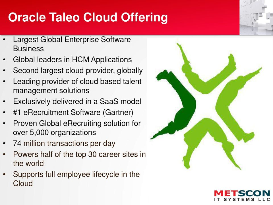 a SaaS model #1 erecruitment Software (Gartner) Proven Global erecruiting solution for over 5,000 organizations 74