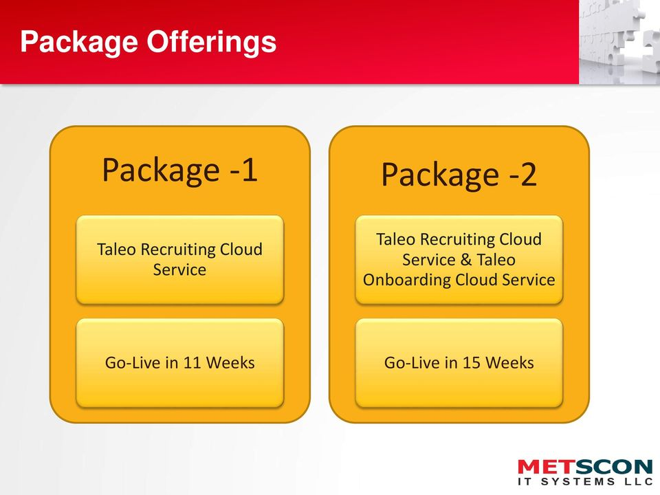 Recruiting Cloud Service & Taleo Onboarding