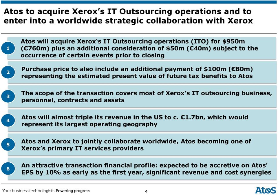 estimated present value of future tax benefits to Atos 3 The scope of the transaction covers most of Xerox s IT outsourcing business, personnel, contracts and assets 4 Atos will almost triple its