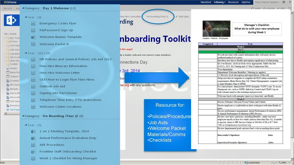 Onboarding Checklists Best Practices/Articles NLO
