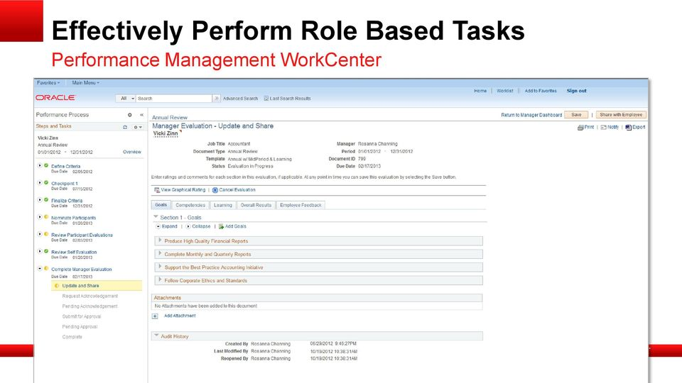 Tasks Performance