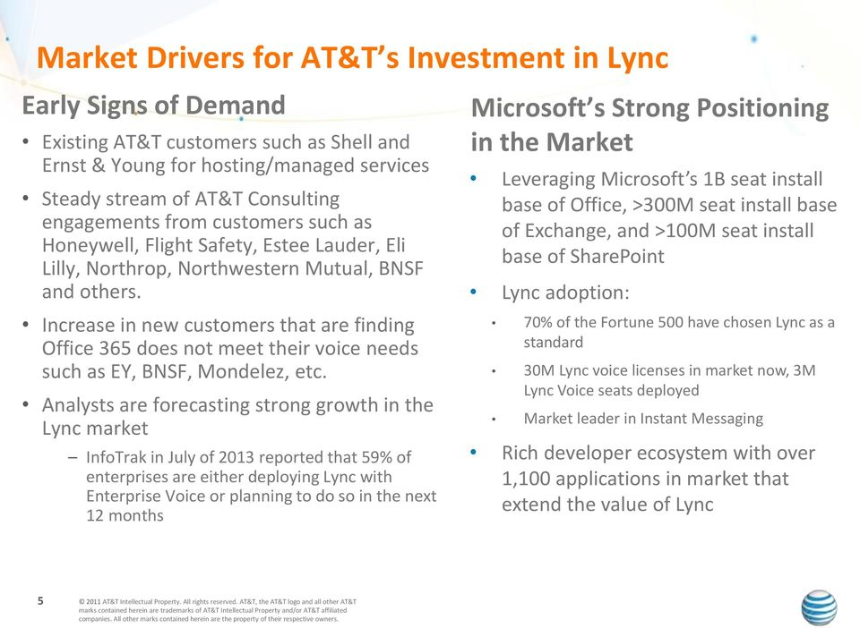 Increase in new customers that are finding Office 365 does not meet their voice needs such as EY, BNSF, Mondelez, etc.