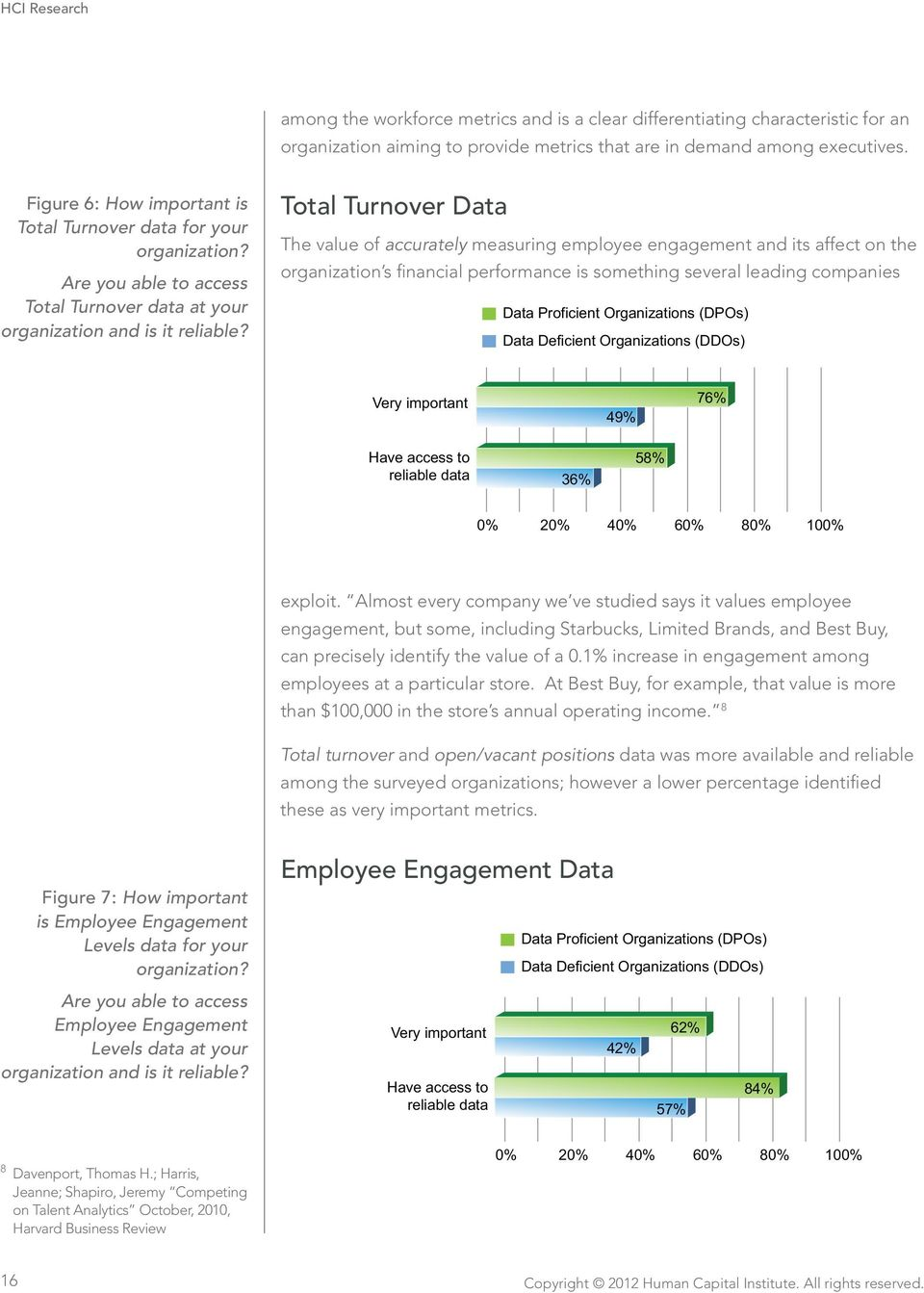 Total Turnover Data The value of accurately measuring employee engagement and its affect on the organization s financial performance is something several leading companies Data Proficient