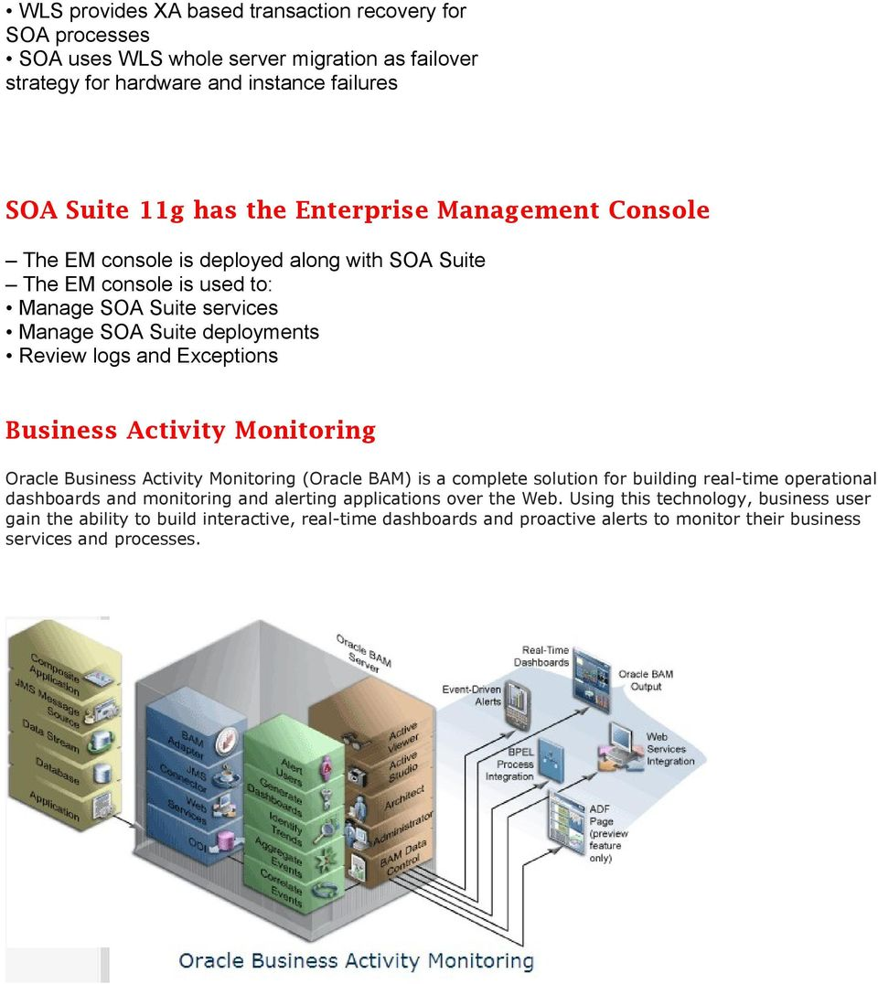 Exceptions Business Activity Monitoring Oracle Business Activity Monitoring (Oracle BAM) is a complete solution for building real-time operational dashboards and monitoring and